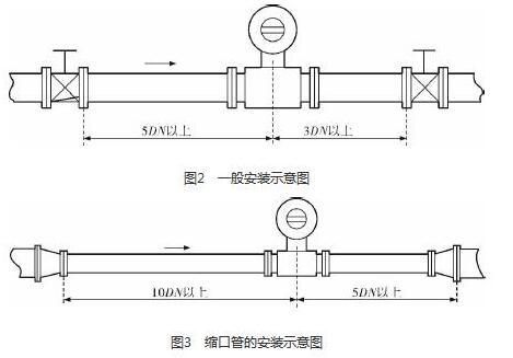 电磁流量计直管段安装示意图