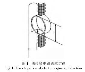 法拉第电磁感应定律