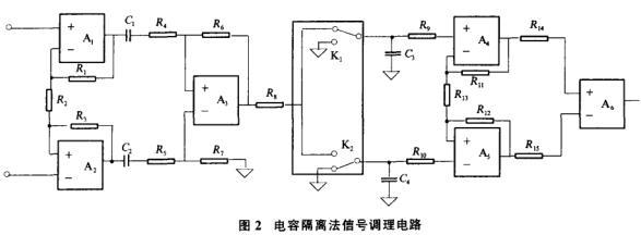 电容隔离法信号调理电路图
