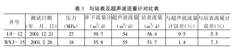 与站表及超声波流量计对比表