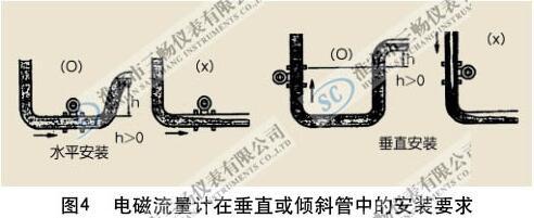 电磁流量计在垂直或倾斜管段中的安装要求