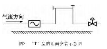 """T""型的地面安装示意图"