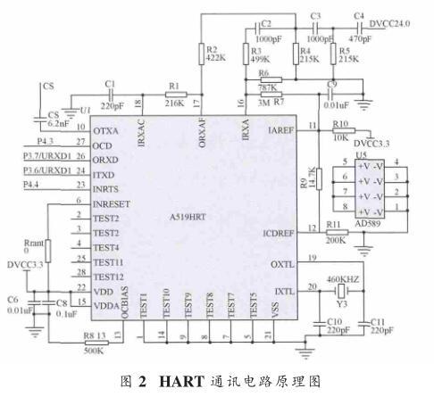 HART 通讯电路原理图