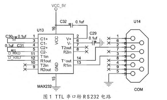 TTL 串口转 R S232 电路