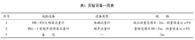 表1 实验设备一览表