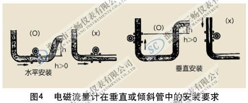 电磁流量计在垂直或倾斜管中的安装要求