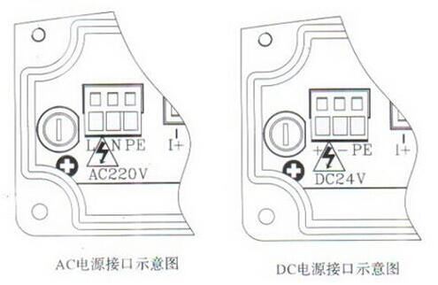 AC电源和DC电源接口示意图