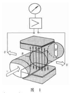 电磁流量计工作原理