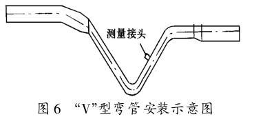"""""""V""""型弯管安装示意图"""