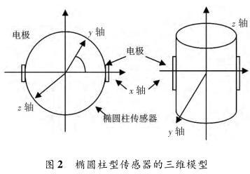 椭圆柱型传感器的三维模型