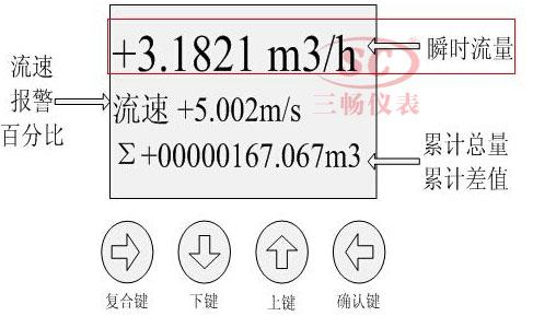 电磁流量计界面.jpg