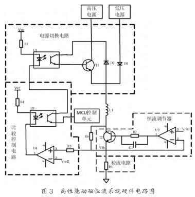 高性能励磁恒流系统硬件电路图