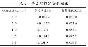 表 2 第 2 次检定实验结果