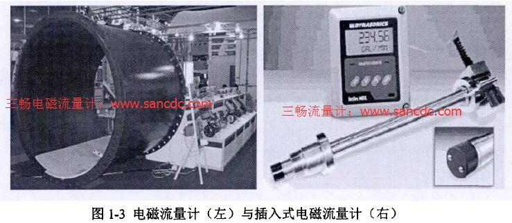 电磁流量计(左)与插入式电磁流量计(右)