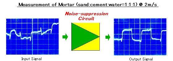 噪声抑制器抵抗浆料噪声图像。