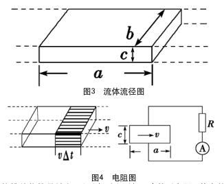 流体流径图和电阻图