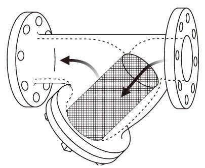 分析电磁流量计出故障的源头第一部分