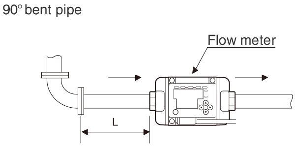 安装直管段1