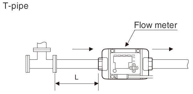 安装直管段3
