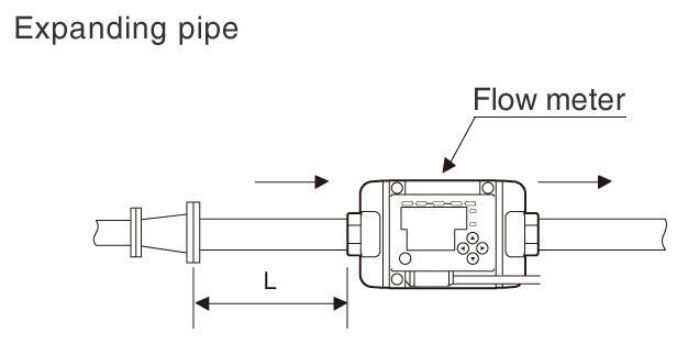 安装直管段2