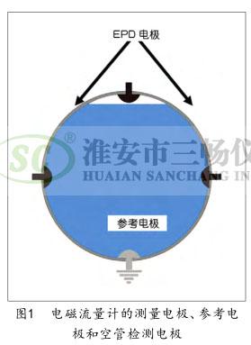 电磁流量计的测量电极、参考电 极和空管检测电极