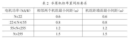 水泵机组布置间距要求