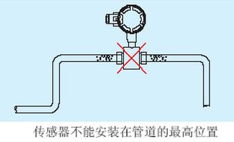 传感器不能安装在管道的**高位置.jpg