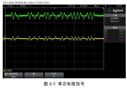 单芯电缆信号