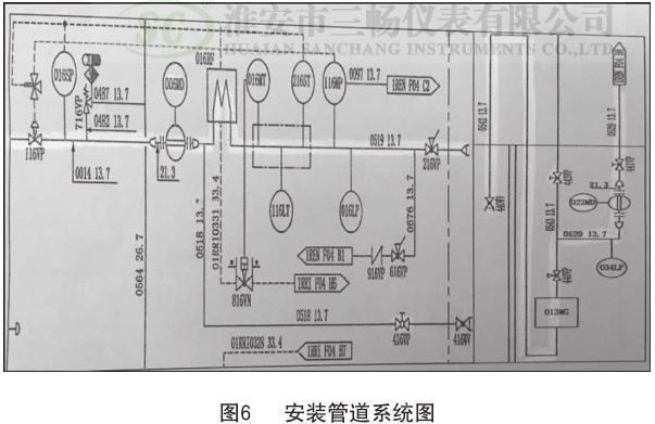 安装管道系统图