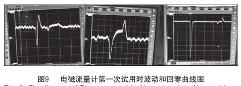 电磁流量计第一次试用时波动和回零曲线图