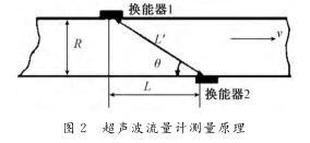 超声波流量计测量原理