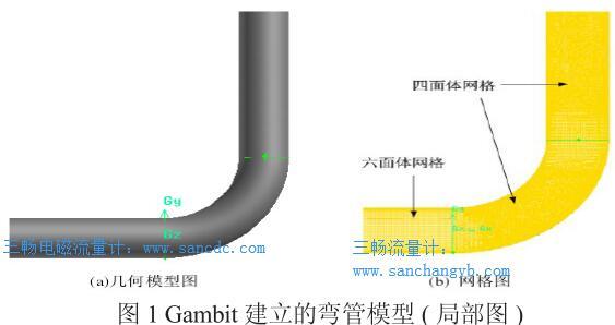 电磁流量计安装条件对测量精度及稳定性的影响研究