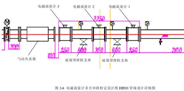 电磁流量计串联测量管道流量的系统的硬件组成