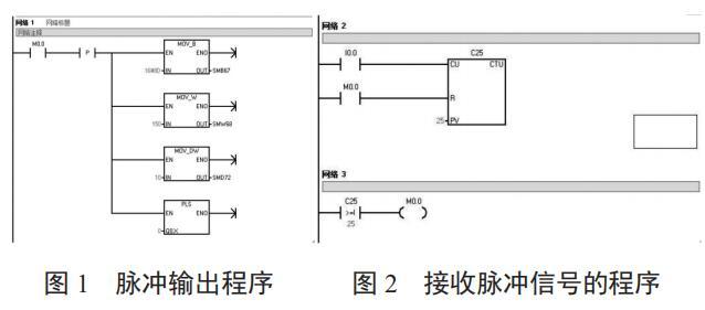 浅谈脱水工序中电磁流量计替代远程脉冲水表的应用