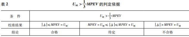 MPEV 的判定依据