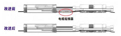 优化电缆连接工艺