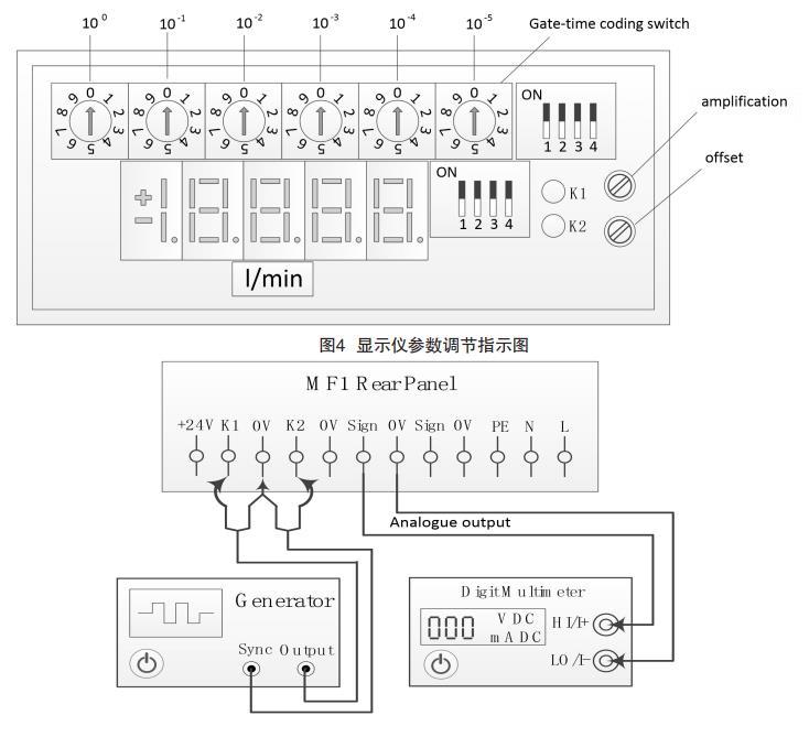 模拟输出信号校准接线图