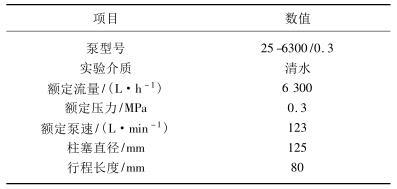 计量泵测试报告
