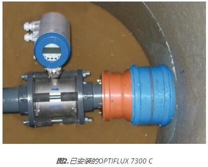 已安装的OPTIFLUX 7300 C电磁流量计