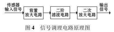 信号调理电路原理图