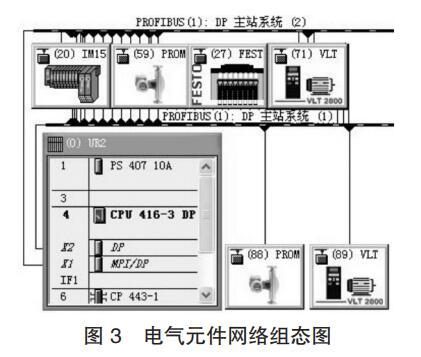 电气元件网络组态图