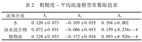 粗糙度 - 平均流速模型常数取值表