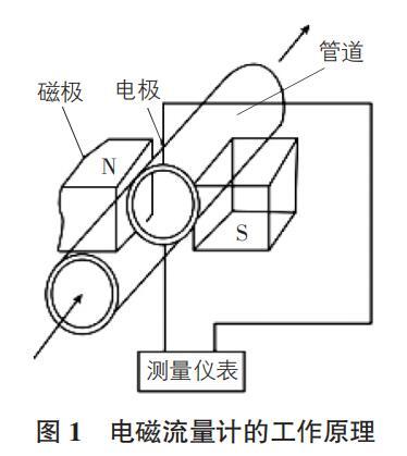 电磁流量计的工作原理