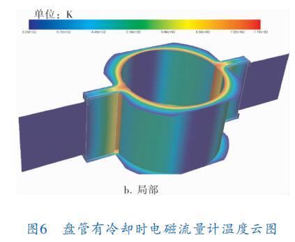盘管有冷却时电磁流量计温度云图
