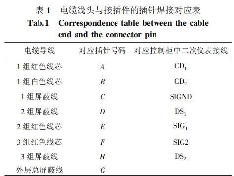 电缆线头与接插件的插针焊接对应表
