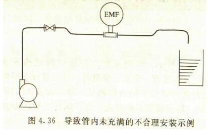 电磁流量计导管内未充满的不合理安装示例