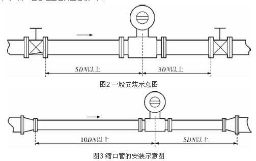电磁流量计一般安装示意图和缩口管安装示意图