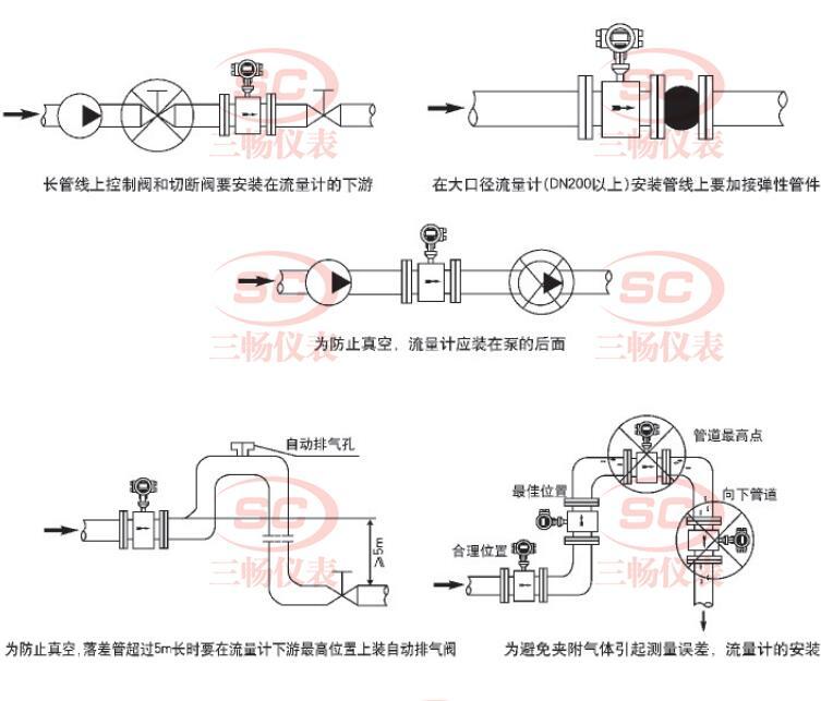 电磁流量计在管线上的安装要求