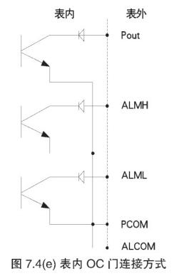 电磁流量计传感器表内OC门连接方式