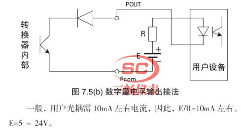 数字量输出接光电耦和器(如PLC
